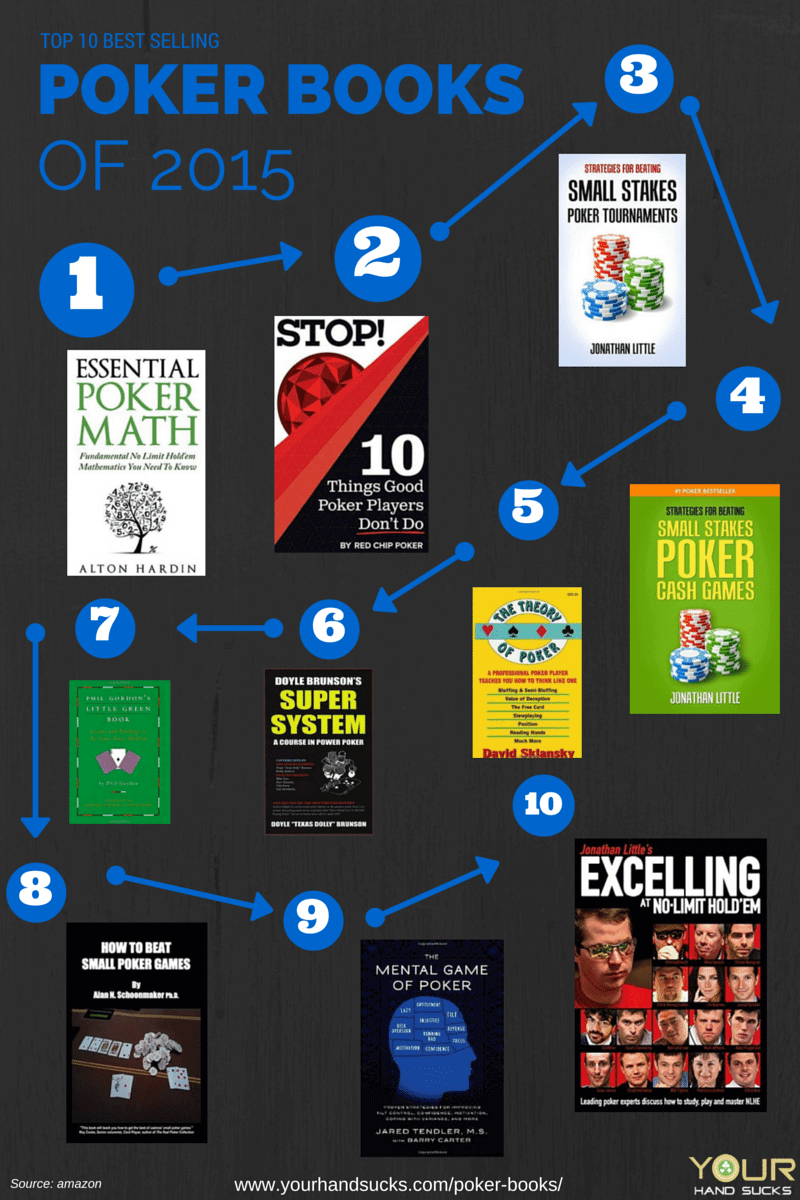 Top 10 Best Selling Poker Books of 2015 - MicroGrinder Poker